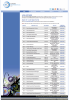 Career Professionals job listing 2012 design update